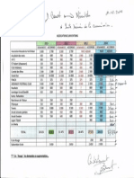 Subventions  Associations 2014.pdf