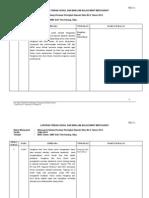 Pk15-2 Maklum Balas Minit Mesyuarat Dailog Prestasi 2.2014 Ppd Sibu