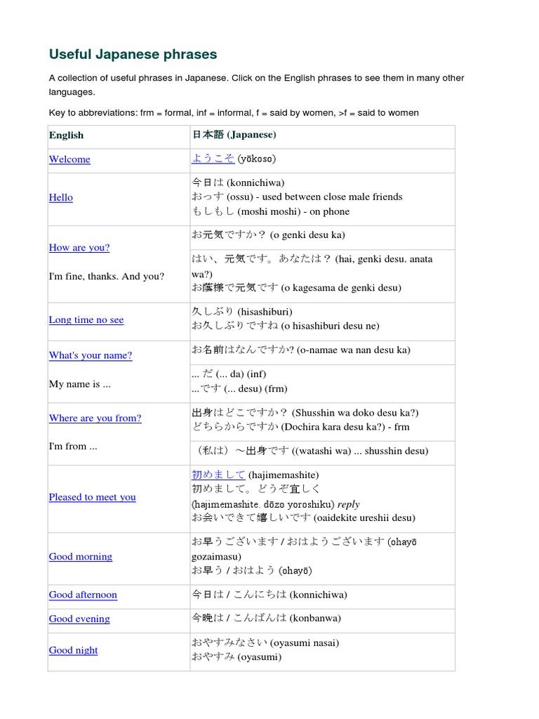 Useful Japanese Phrases Japanese Language Linguistic Morphology