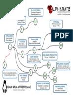 Linux ninja apprentissage.pdf