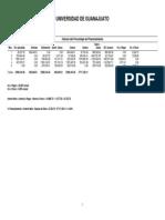18 Cálculo Del Porcentaje de Financiamiento