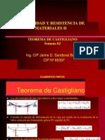 Teorema de Castigliano 02
