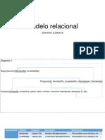 diagramas relacionales