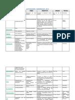 Actividades Generales 2014 (1)