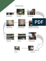Diagrama de Flujo Potabilizacion