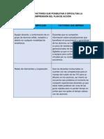 Producto 10. Factores Impulsa-impiden