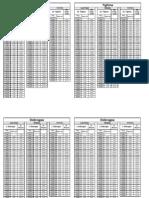 Orar 33 Excel