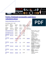 Solar Eclipses 2001 to 2100