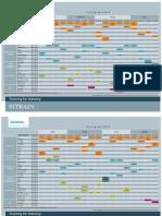 Siemens Cronograma 2014