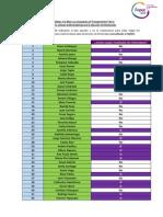 Candidatos REA y #ReferéndumFEPUC - Elección de Rectorado