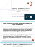 Lista de Intercambio de Alimentos Para Dietas Terapeuticas Con Conteo de CHOs REVISADA JUNIO de 2013