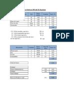 Costos Del Producto Para Elaborar 600 Mlt de Repelente