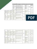 Matriz de Congruencia de La Investigacion
