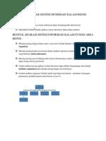 Dasar Dasar Sistem Informasi Dalam Bisnis
