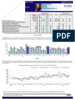 Pacific Grove Homes Market Action Report Real Estate Sales for April 2014