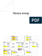 Neraca energiATK-3