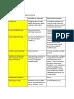 Rachunkowość Zarządcza PDF
