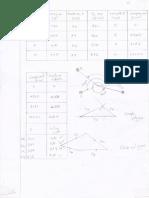 Rotating Masses Graphical Method Balu