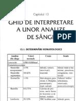 Ghid de Interpretare a Unor Analize de Sange
