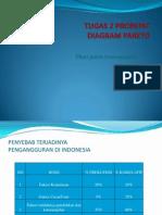 Tugas 2 Probstat Deni Putra (1010952028)