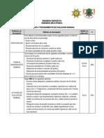 Criterios y Procedimientos de Evaluación