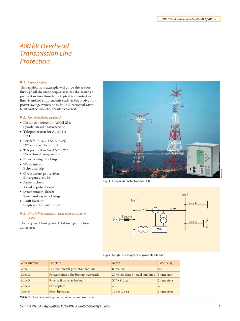 400kv Ohl Protection En Relay Electric Power System Fig N27 Generator During Shortcircuit