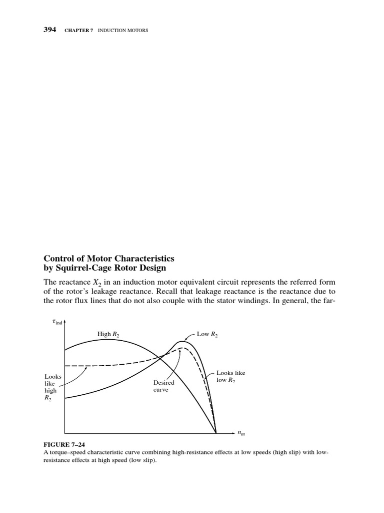 Design Of Induction Motor Force Electricity Equivalent Circuit Diagram The