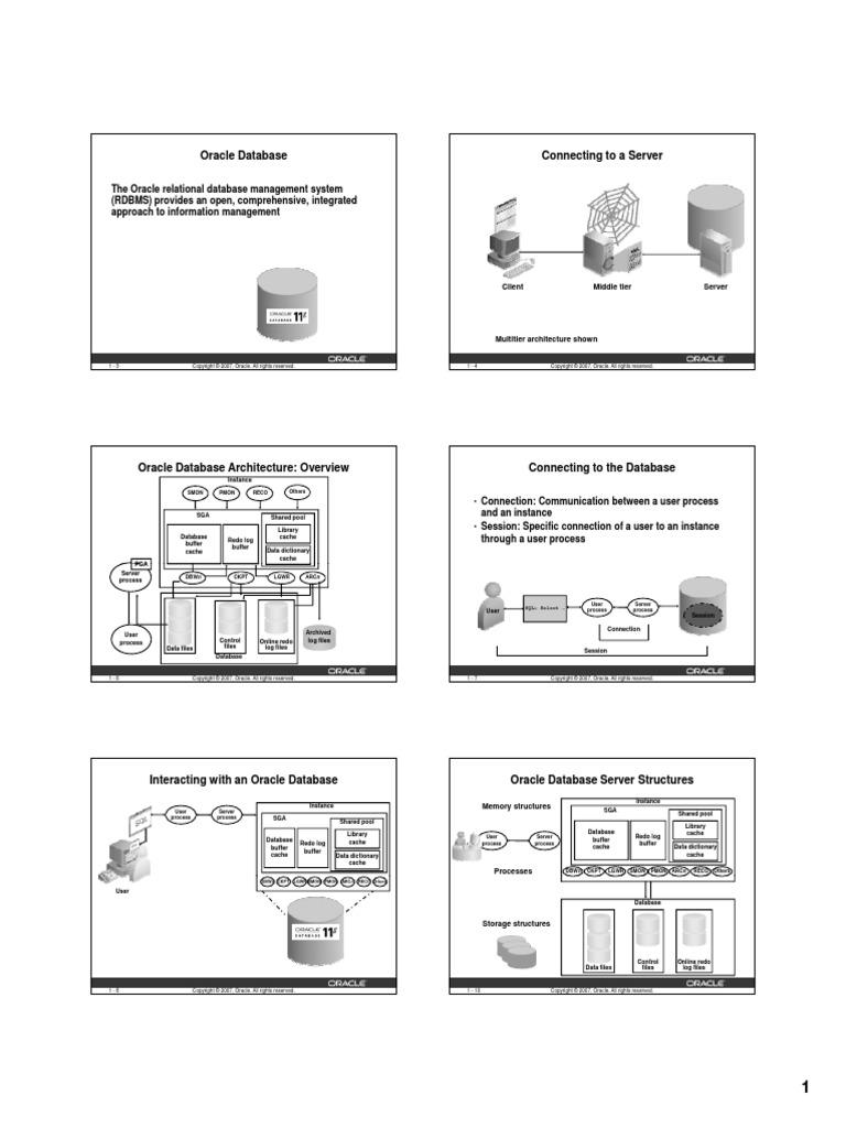 Arquitectura de oracle oracle database plsql pooptronica Choice Image
