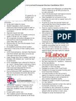 Manifestos for Women