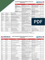 Lista de Clinicas Activas 28-10-2013