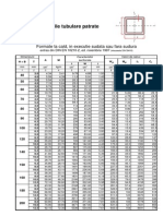 Catalog Tubulare Patrate