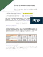 Balanza Comercial de Ecuador Marzo Del Año 2014 y Algo Más