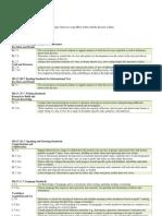 sample unit lesson plan