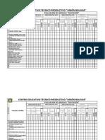 Registro de Evaluacion Cetpro2014