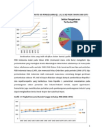 Analisis PDB Indonesia