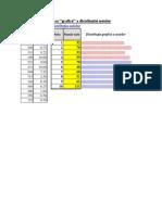 Aplicatia 6 Excel - Functii Text