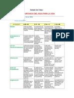 Rubrica de Evaluacion-2012- Debate de Clase