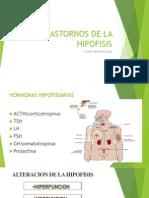 Trastornos de La Hipofisis