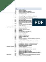 Clasificación Nacional de Ocupaciones Metalmecanica
