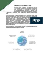 Los Componentes Del Desarrollo Local