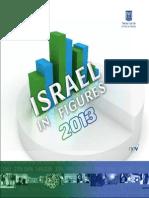 Israel in Figures 2013