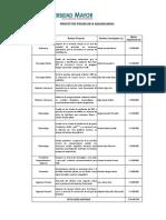 Adjudicados Fidum 2014 Resultados Universidad Mayor Temuco