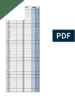 Exemplu Excel Curs 6