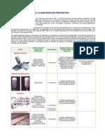 Lista de Inspeccion Preventiva.pdf