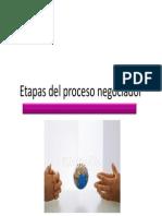 3_Etapas Del Proceso Negociador