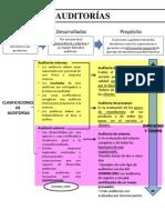 Auditorías_COMPLEMENTO.pptx