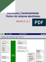 02 5 2 Redes Sistema Electrónico