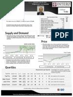 Fremont 94536 Market Summary