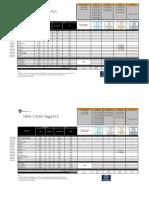 Proton Saga Service Guide