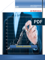Stock to Watch 20 May 2014